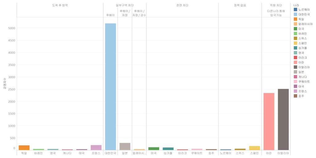 Oversea-Story-China-Corona-graph