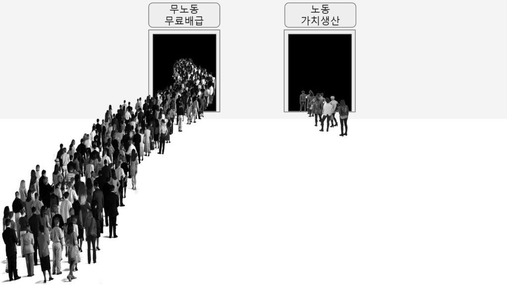 사회주의 포퓰리즘 대한민국